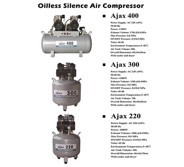 Ajax220 Oilless Compressor oilless silence air compressor