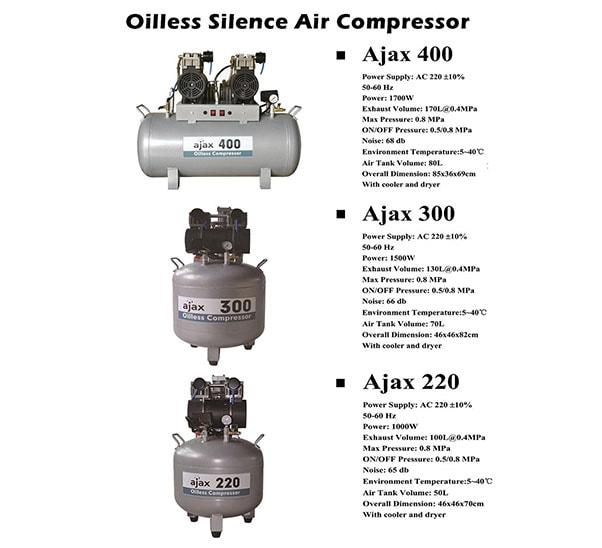Ajax300 Oilless Compressor Oilless silence air compressor