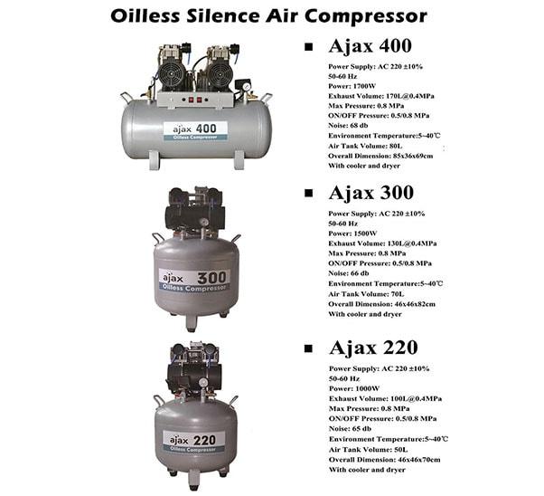 Ajax400 Oilless Compressor oilless silence air compressor