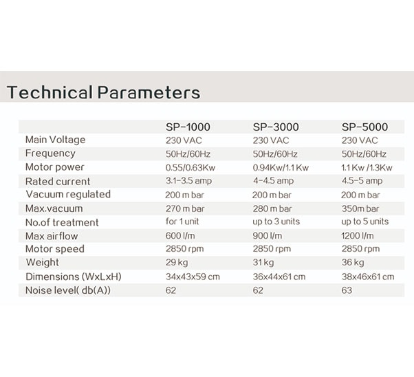 Technical Parameters img 1